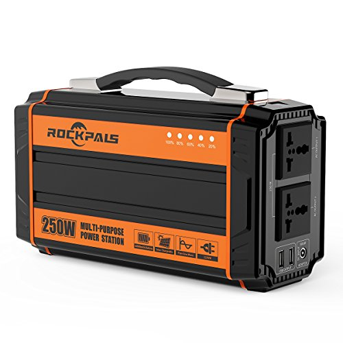 Best Smallest Generator With Electric Start