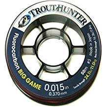 Free 10-Pack of 2mm Tippet Rings /& a Bonus 8-Pack of Small 6mm No Knot Snaps!!!.Fly Fishing FullMoon Outfitters Tippet Spool Tenders 4-Pack Multi-Color Leader Fly line Tippet,